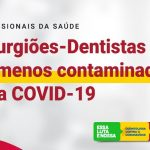 Cirurgiões-Dentistas são os menos contaminados pela Covid-19