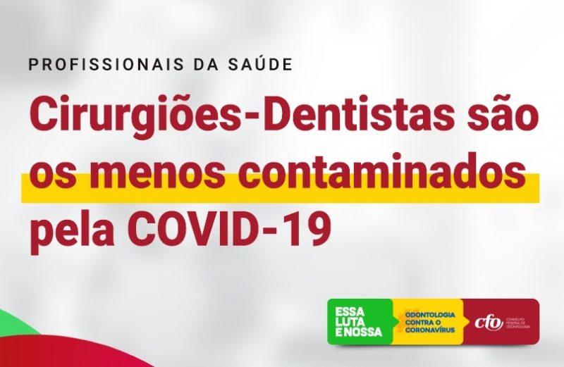 (Português do Brasil) Cirurgiões-Dentistas são os menos contaminados pela Covid-19